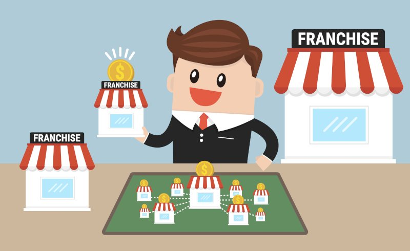 Rocky Road Ahead For Franchise Relationships